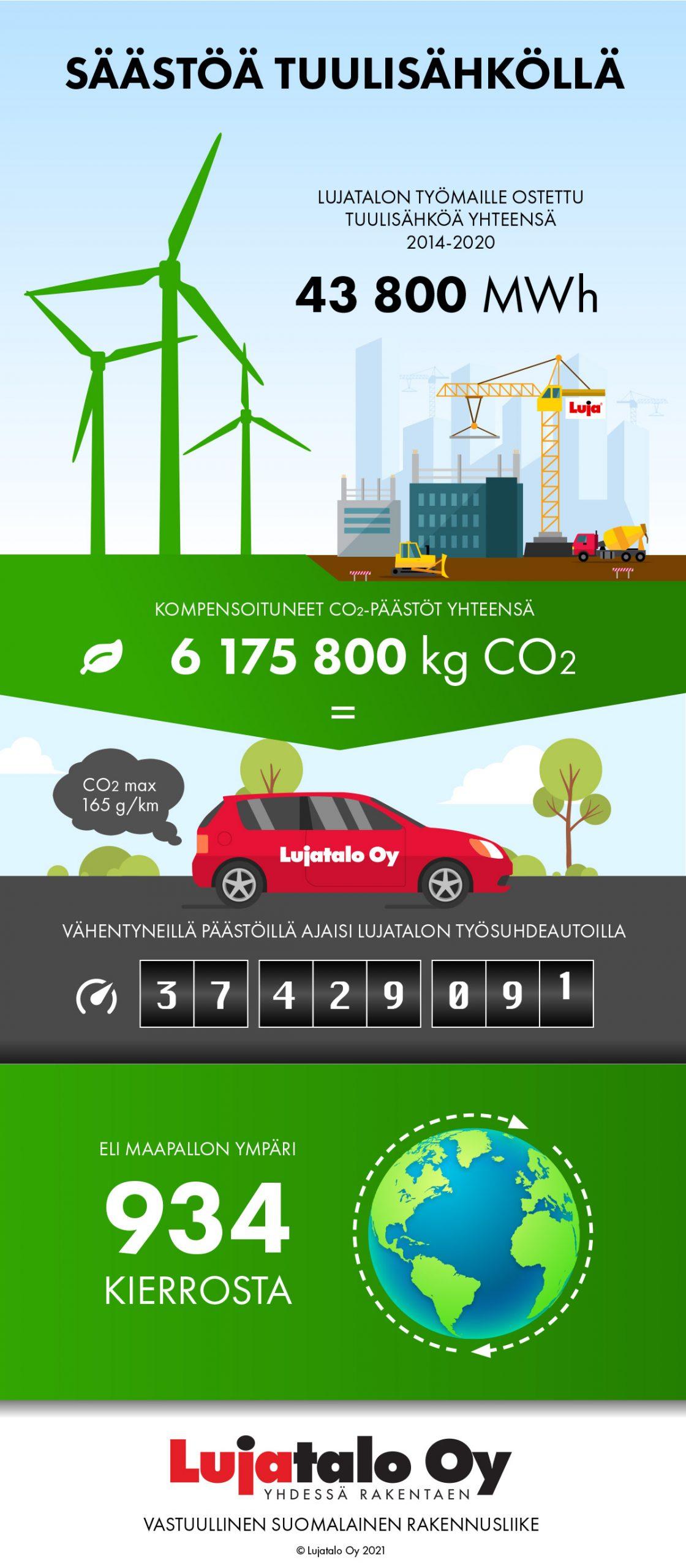 Ympäristövastuu